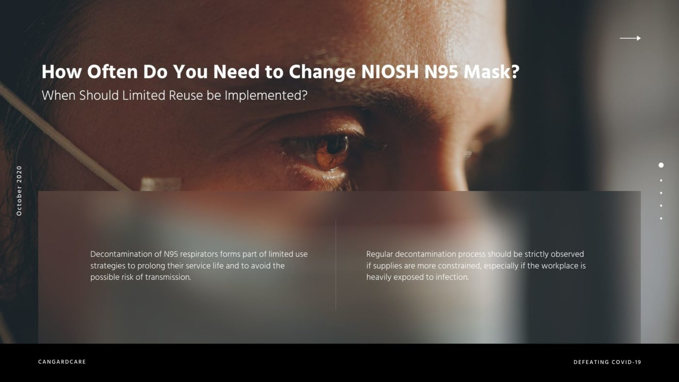 How Often Do You Need to Change NIOSH N95 Mask?