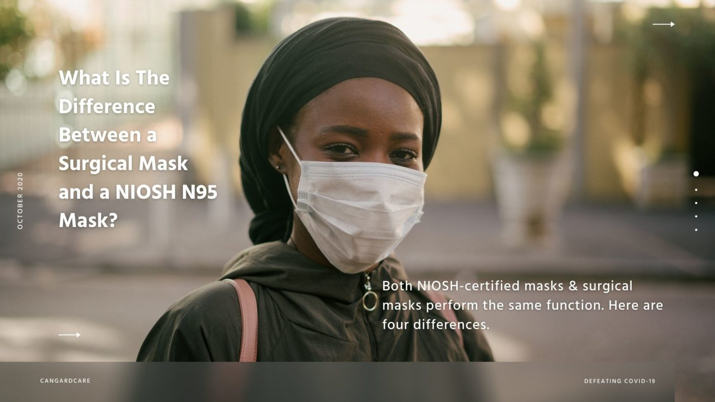 What Is The Difference Between a Surgical Mask and a NIOSH N95 Mask_