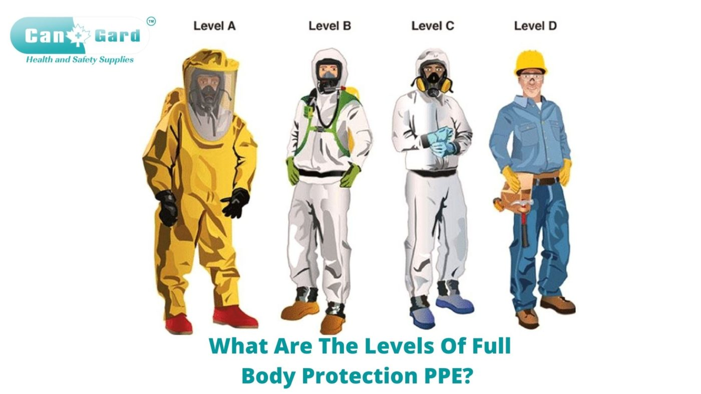 What Are The Levels Of Full Body Protection PPE