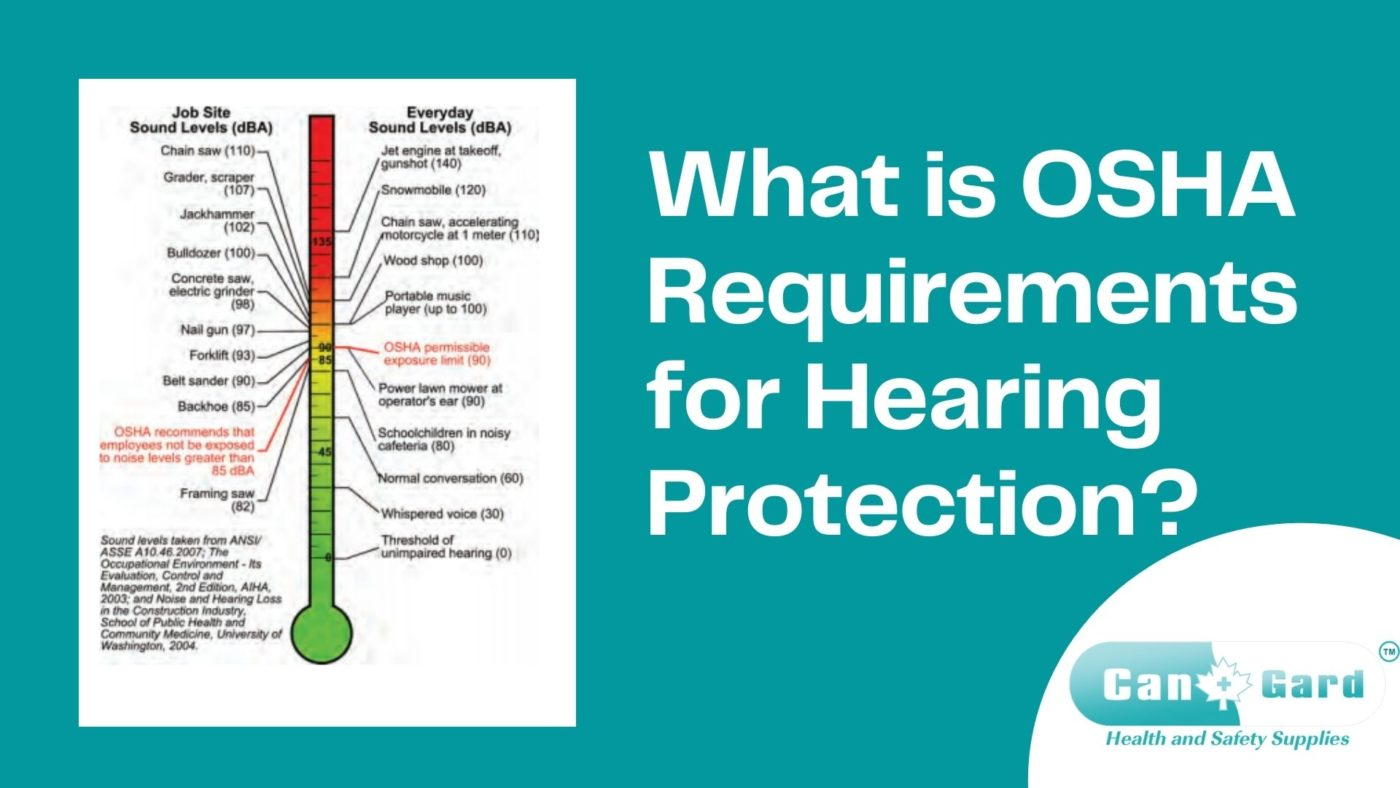 What is OSHA Requirements for Hearing Protection?